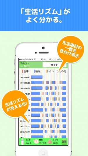 Androidアプリ「パパっと育児@赤ちゃん手帳-育児記録を見える化・電子書籍化」のスクリーンショット 3枚目