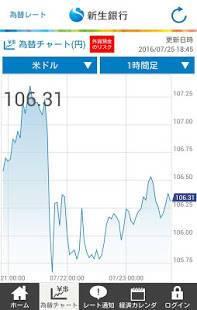 Androidアプリ「新生銀行 外貨預金アプリ」のスクリーンショット 2枚目