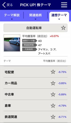 Androidアプリ「PICK UP! 株テーマ-話題のテーマから銘柄検索」のスクリーンショット 5枚目