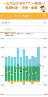 Androidアプリ「レコサポ-キッコーマン提供の健康なダイエット応援アプリ」のスクリーンショット 2枚目