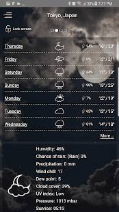 Androidアプリ「天気 予報」のスクリーンショット 5枚目