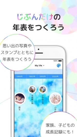 Androidアプリ「つながる年表作成アプリ『chronii(クロニー)』」のスクリーンショット 2枚目