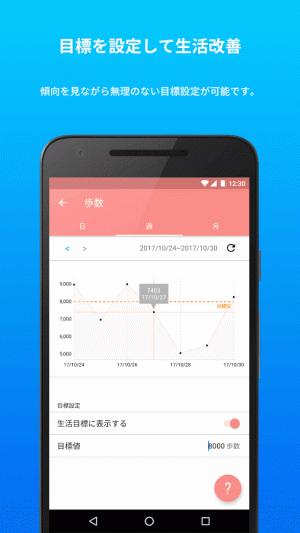Androidアプリ「ヘルス×ライフ」のスクリーンショット 4枚目