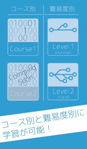 Androidアプリ「SEnglish」のスクリーンショット 2枚目