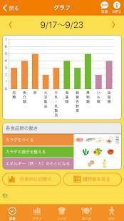 Androidアプリ「バランス日記」のスクリーンショット 2枚目