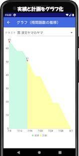 Androidアプリ「スタディ・スケジューラ 勉強計画 進捗管理」のスクリーンショット 3枚目