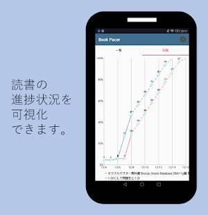 Androidアプリ「Book Pacer - 本の検索から読書・勉強の管理まで -」のスクリーンショット 3枚目