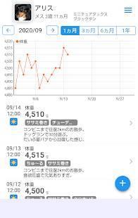 Androidアプリ「ワンニャン体重管理」のスクリーンショット 1枚目
