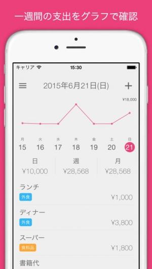 iPhone、iPadアプリ「Spends - 家計ノート・支出管理」のスクリーンショット 1枚目