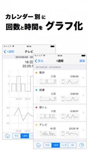 iPhone、iPadアプリ「ログカレンダ - ライフログをカレンダーに」のスクリーンショット 3枚目