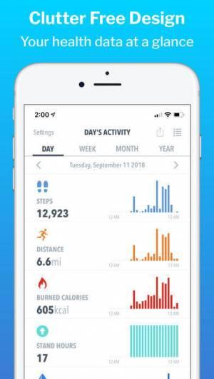 iPhone、iPadアプリ「HealthView」のスクリーンショット 3枚目