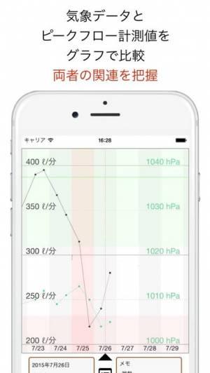 iPhone、iPadアプリ「ピークフロー」のスクリーンショット 1枚目