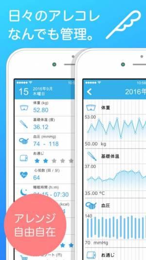 iPhone、iPadアプリ「超じぶん管理「リズムケア」」のスクリーンショット 1枚目
