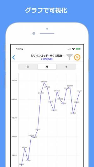 iPhone、iPadアプリ「Myパチ収支表 パチンコ・パチスロ収支管理」のスクリーンショット 4枚目