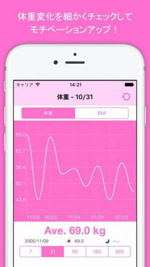 iPhone、iPadアプリ「シンデレラ体重測定 - うわっ、私の体重、重すぎ?」のスクリーンショット 2枚目
