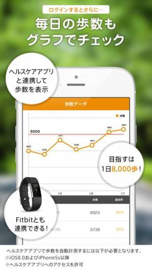 iPhone、iPadアプリ「ヘルスケア -リンククロス シル- 健康・情報アプリ」のスクリーンショット 4枚目