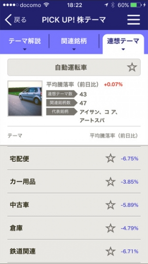 iPhone、iPadアプリ「PICK UP! 株テーマ-話題のテーマから銘柄検索」のスクリーンショット 4枚目