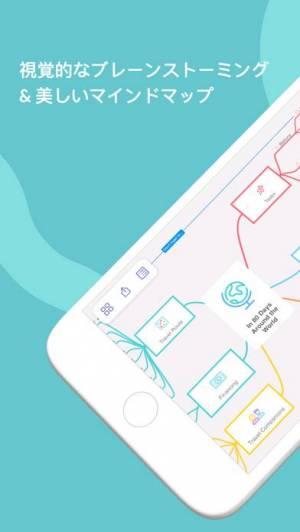 iPhone、iPadアプリ「MindNode 6」のスクリーンショット 1枚目