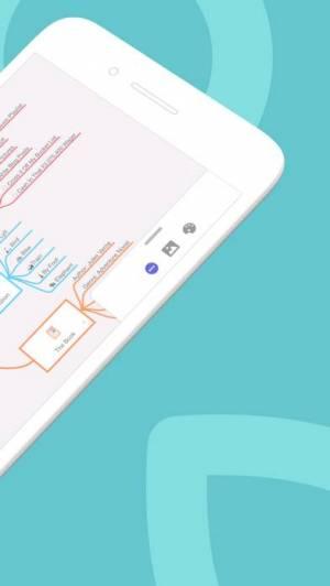 iPhone、iPadアプリ「MindNode 6」のスクリーンショット 2枚目