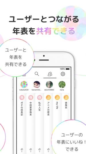 iPhone、iPadアプリ「つながる年表作成アプリchronii(クロニー)」のスクリーンショット 5枚目