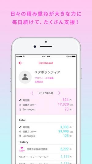 iPhone、iPadアプリ「CharityDiet- チャリティ・ダイエット」のスクリーンショット 5枚目