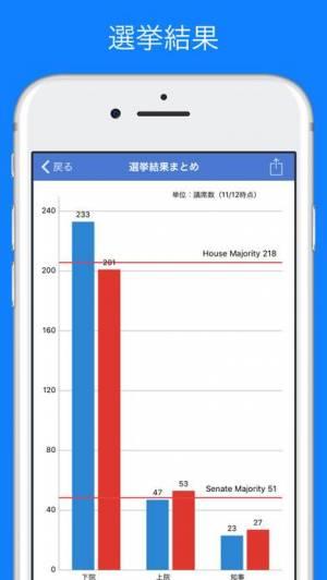 iPhone、iPadアプリ「トランプ トラッカー:海外ニュース」のスクリーンショット 3枚目