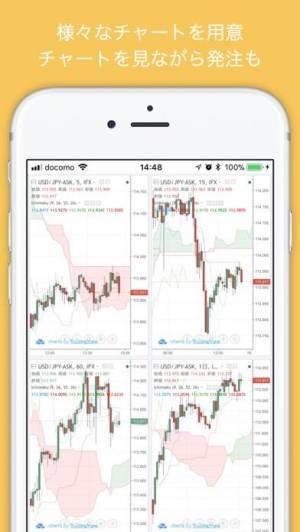 iPhone、iPadアプリ「FXバーチャルトレード ゲーム感覚で投資を体験 iトレFX」のスクリーンショット 4枚目