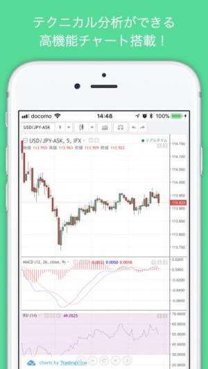 iPhone、iPadアプリ「FXバーチャルトレード ゲーム感覚で投資を体験 iトレFX」のスクリーンショット 3枚目