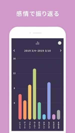 iPhone、iPadアプリ「Emol - AIと会話して心に癒しを」のスクリーンショット 5枚目