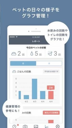 iPhone、iPadアプリ「ペットみるん - ペット見守りカメラ アプリ」のスクリーンショット 5枚目