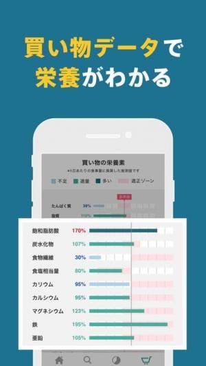 iPhone、iPadアプリ「SIRU+(シルタス)」のスクリーンショット 4枚目