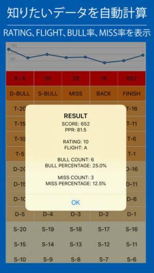 iPhone、iPadアプリ「Recodarts」のスクリーンショット 2枚目