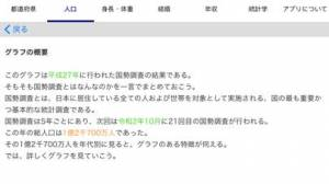 iPhone、iPadアプリ「日本統計 | 文系学生と学ぶ社会統計学」のスクリーンショット 2枚目