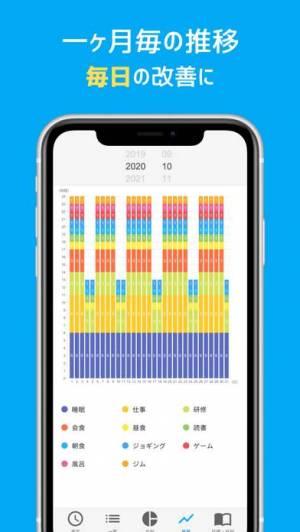 iPhone、iPadアプリ「一日予定表」のスクリーンショット 3枚目