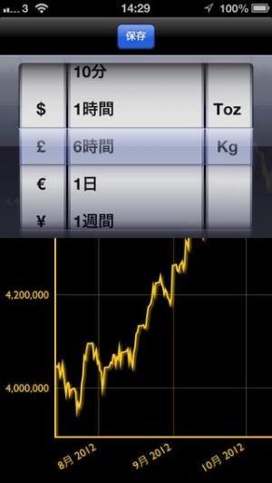 iPhone、iPadアプリ「金地金チャート」のスクリーンショット 2枚目