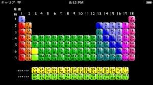 iPhone、iPadアプリ「元素周期表」のスクリーンショット 3枚目
