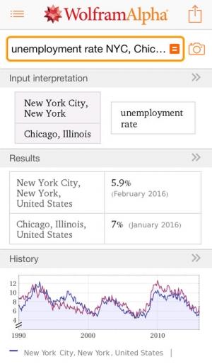 iPhone、iPadアプリ「WolframAlpha」のスクリーンショット 2枚目