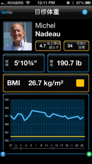 iPhone、iPadアプリ「Target WEIGHT for Adults (Personal Daily Weight Tracker & BMI)」のスクリーンショット 1枚目