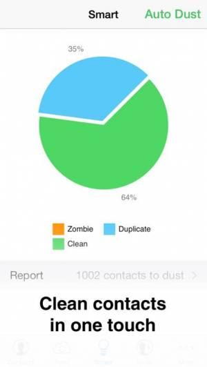 iPhone、iPadアプリ「Contacts Duster - 超簡単連絡帳クリーニングツール」のスクリーンショット 1枚目