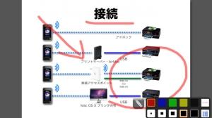 iPhone、iPadアプリ「eProjector」のスクリーンショット 2枚目