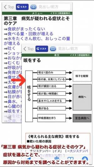 iPhone、iPadアプリ「イヌ・ネコ家庭動物の医学大百科【ピエ・ブックス】」のスクリーンショット 4枚目