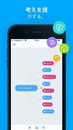 iPhone、iPadアプリ「マインドマッピング - MindMeister」のスクリーンショット 5枚目