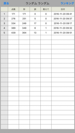 iPhone、iPadアプリ「九九 スピード」のスクリーンショット 4枚目