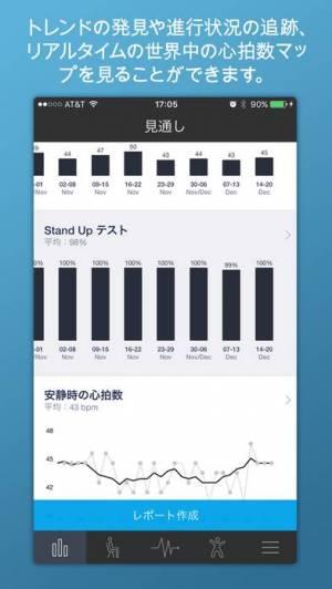 iPhone、iPadアプリ「Instant Heart Rate」のスクリーンショット 4枚目