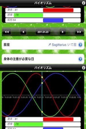 iPhone、iPadアプリ「バイオリズムと星座」のスクリーンショット 5枚目