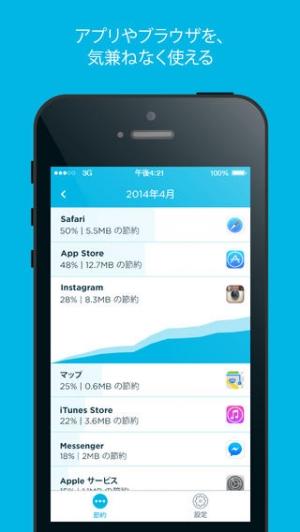 iPhone、iPadアプリ「Onavo Extend」のスクリーンショット 3枚目