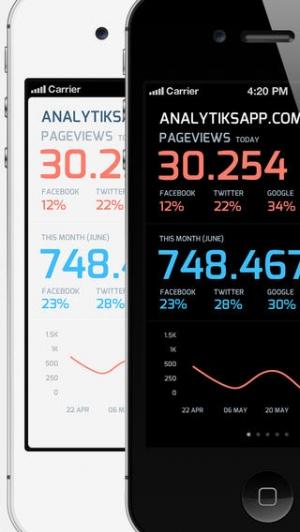 iPhone、iPadアプリ「Analytiks - Google Analytics website stats, infographics, social media」のスクリーンショット 1枚目