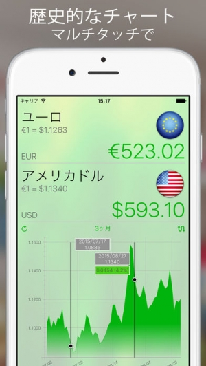 iPhone、iPadアプリ「Currency+ (Currency Converter)」のスクリーンショット 3枚目