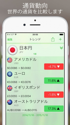 iPhone、iPadアプリ「Currency+ (Currency Converter)」のスクリーンショット 4枚目
