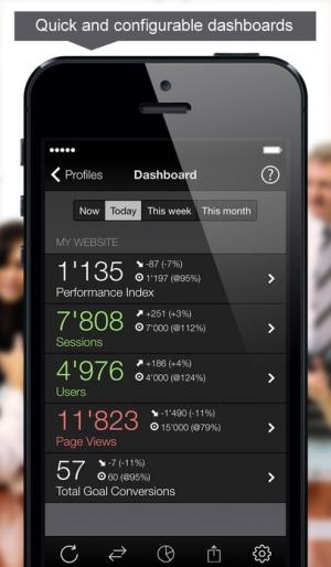 iPhone、iPadアプリ「Dashboard for Google Analytics」のスクリーンショット 1枚目